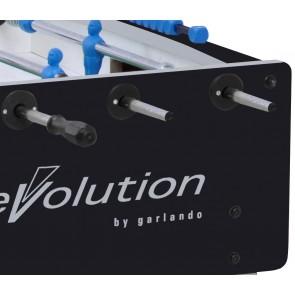 Lauajalgpall F-200 Evolution